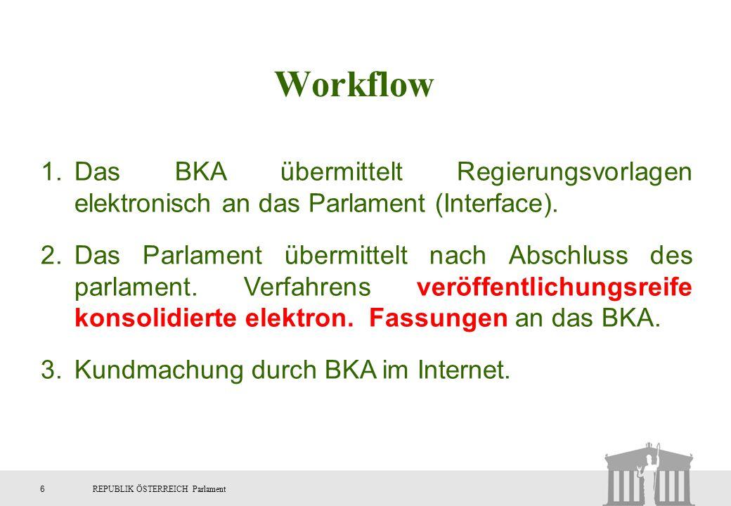 Workflow Das BKA übermittelt Regierungsvorlagen elektronisch an das Parlament (Interface).