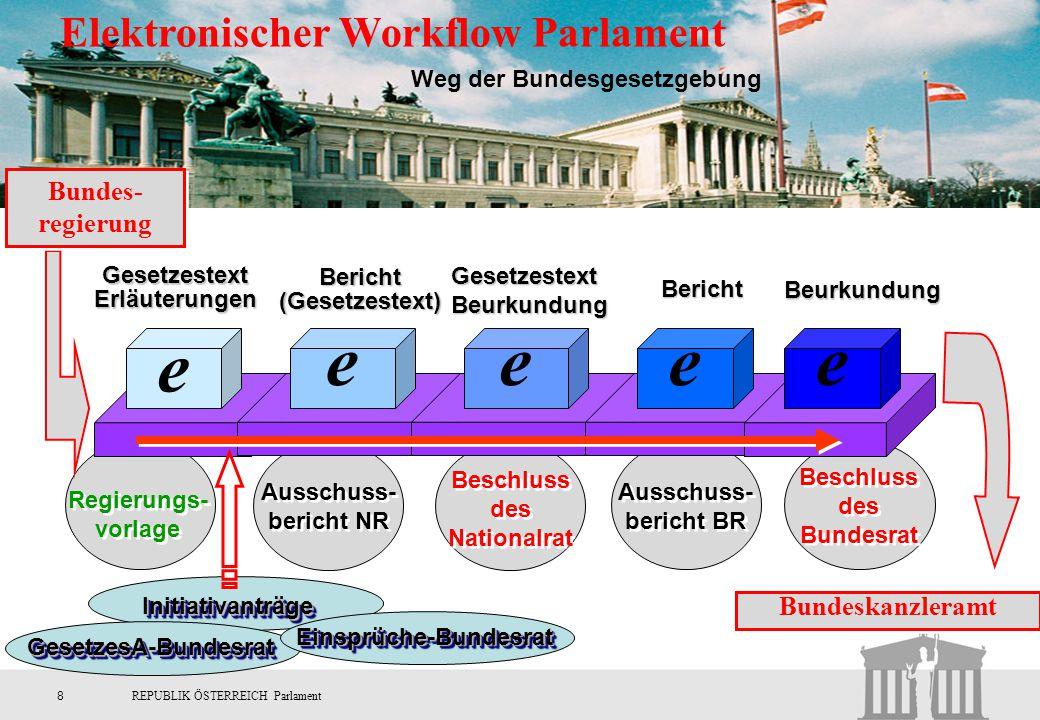 Einsprüche-Bundesrat