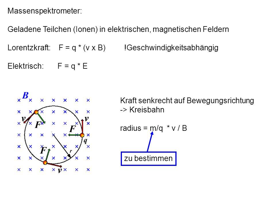Massenspektrometer: Geladene Teilchen (Ionen) in elektrischen, magnetischen Feldern.