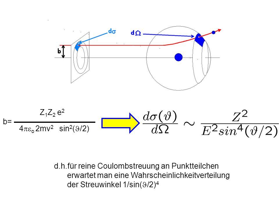 Z1Z2 e2 b= 4o 2mv2 sin2(/2) d.h.für reine Coulombstreuung an Punktteilchen. erwartet man eine Wahrscheinlichkeitverteilung.