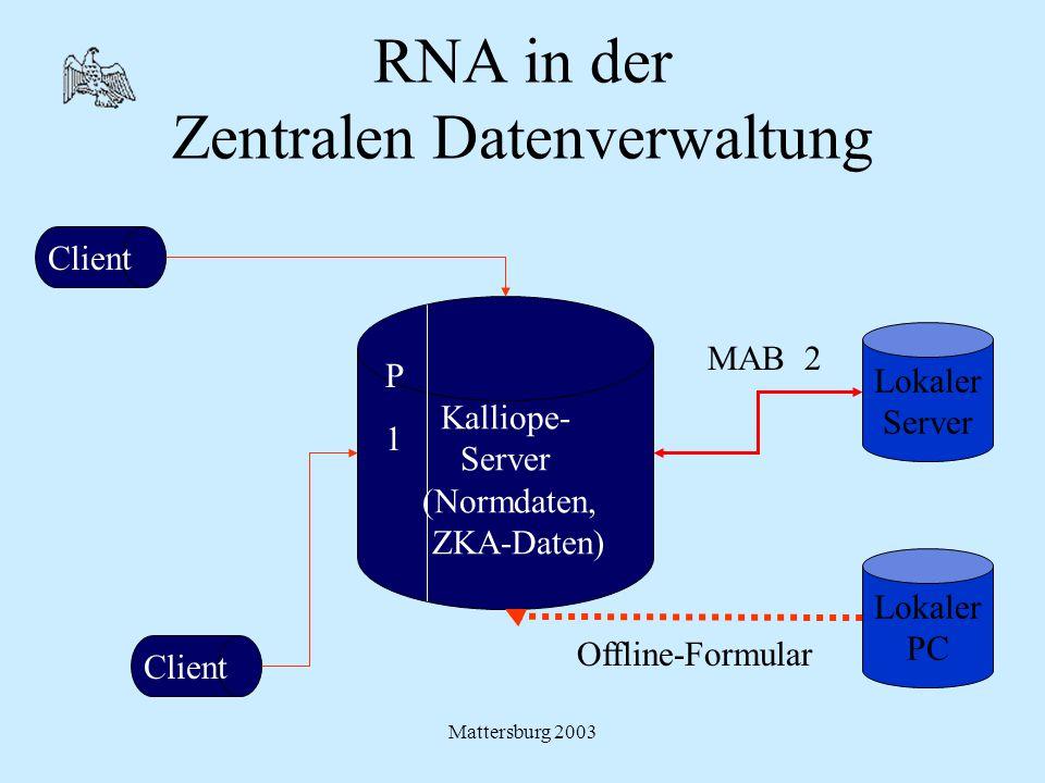 RNA in der Zentralen Datenverwaltung