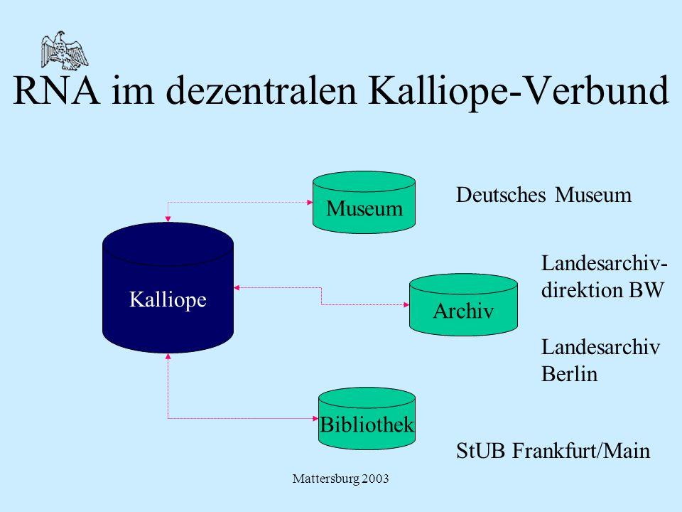 RNA im dezentralen Kalliope-Verbund
