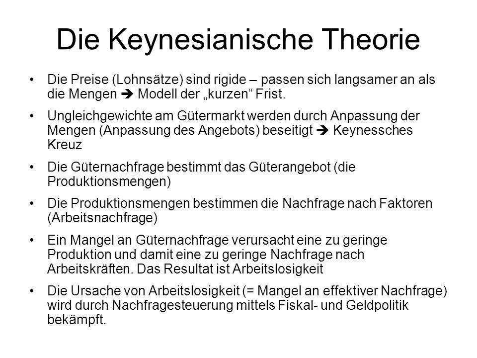 Die Keynesianische Theorie