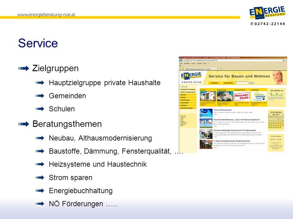 Service Zielgruppen Beratungsthemen Hauptzielgruppe private Haushalte