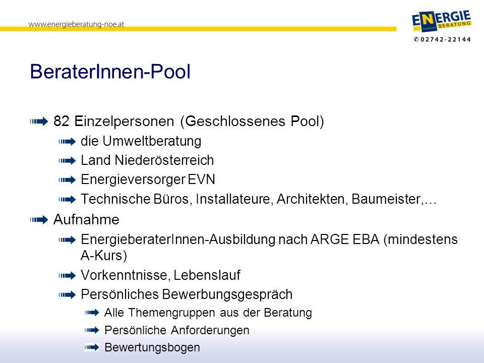 BeraterInnen-Pool 82 Einzelpersonen (Geschlossenes Pool) Aufnahme