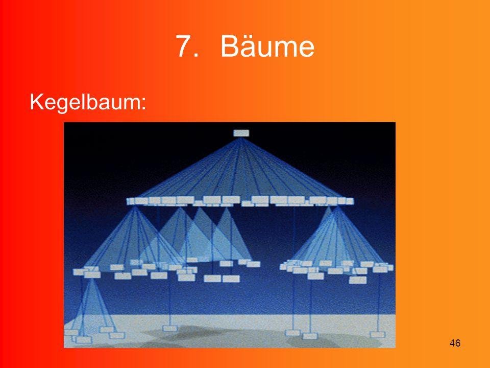 Bäume Kegelbaum: