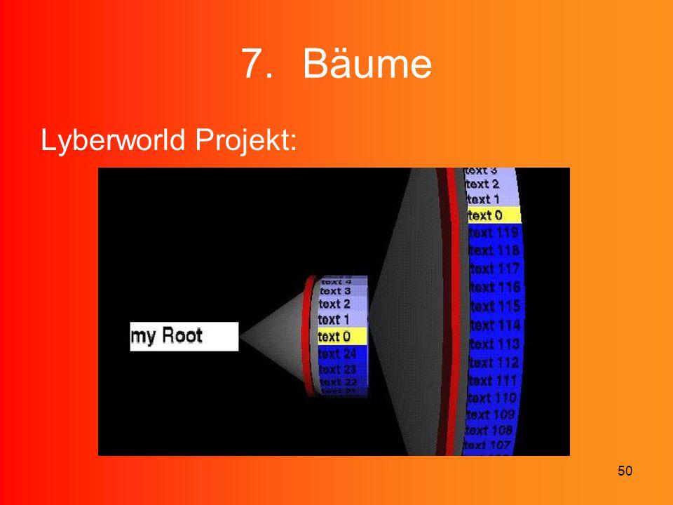 Bäume Lyberworld Projekt: