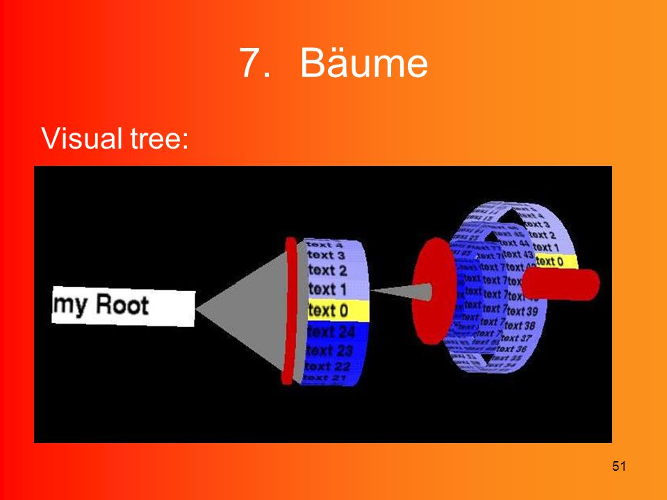 Bäume Visual tree: