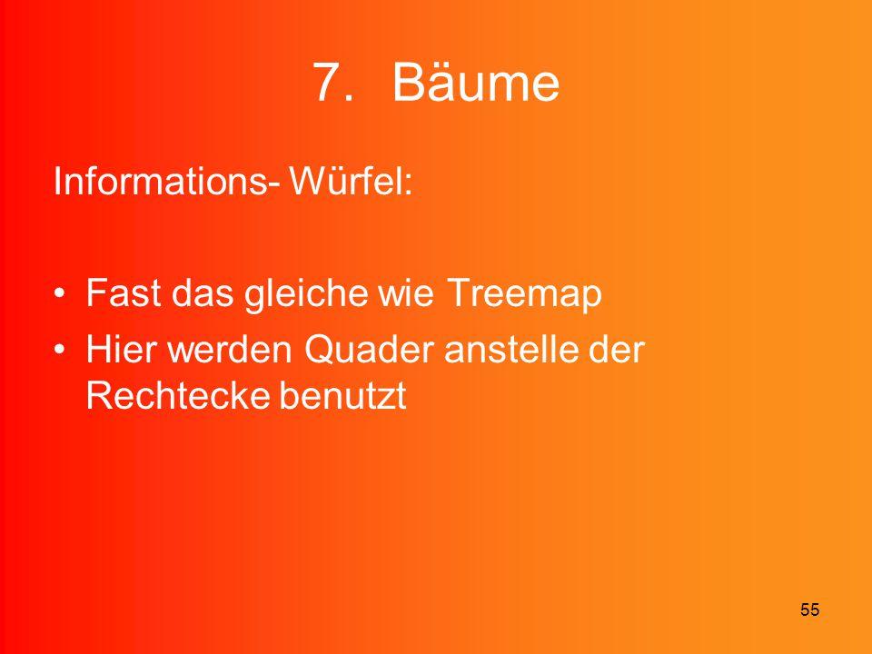 Bäume Informations- Würfel: Fast das gleiche wie Treemap