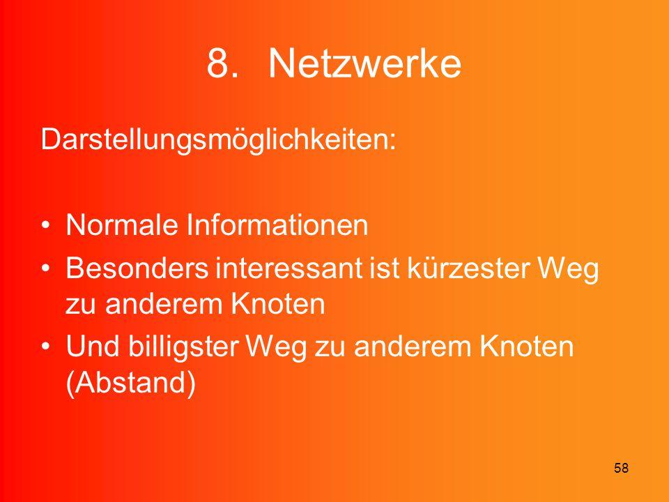 Netzwerke Darstellungsmöglichkeiten: Normale Informationen