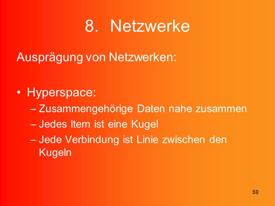 Netzwerke Ausprägung von Netzwerken: Hyperspace: