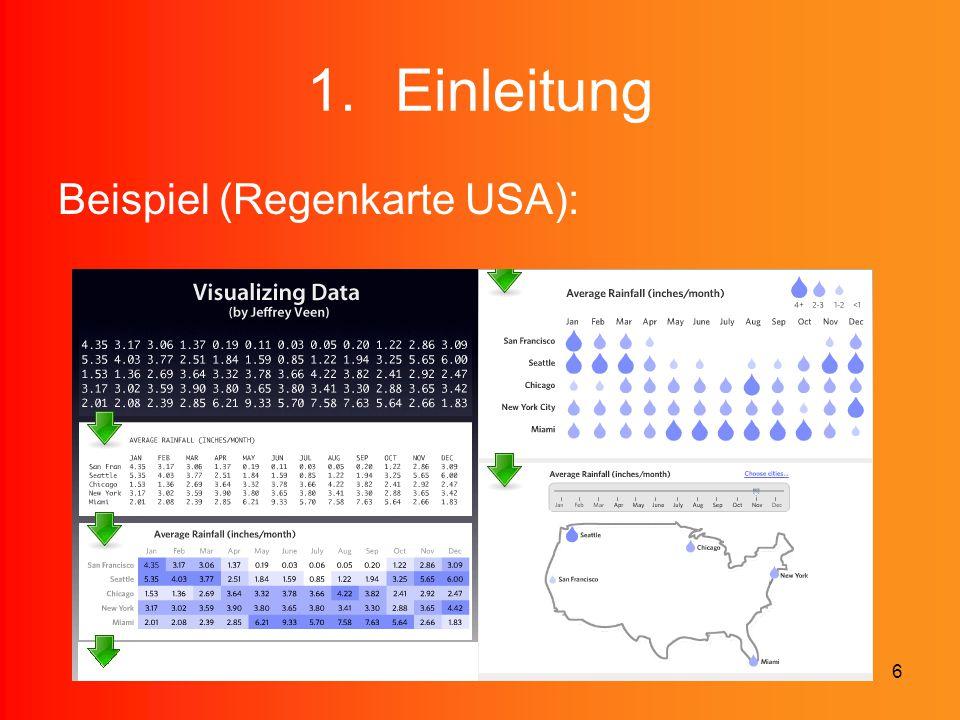 Einleitung Beispiel (Regenkarte USA):