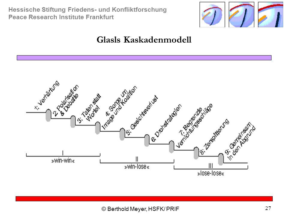 Glasls Kaskadenmodell