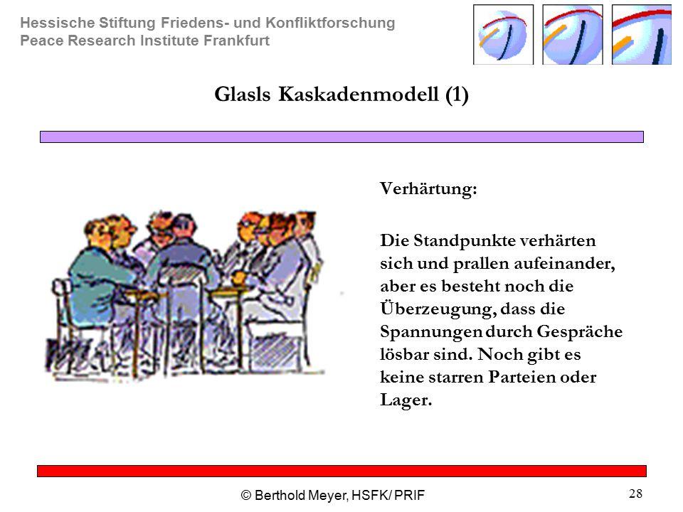 Glasls Kaskadenmodell (1)