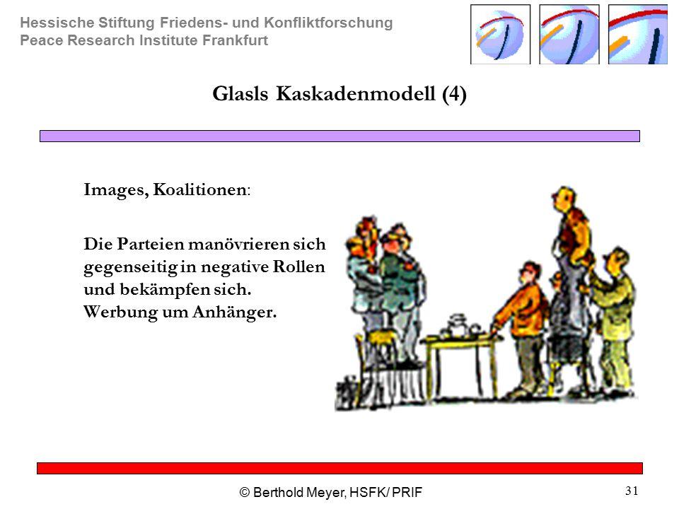 Glasls Kaskadenmodell (4)