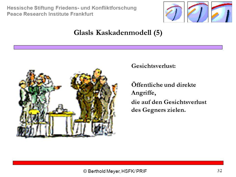 Glasls Kaskadenmodell (5)