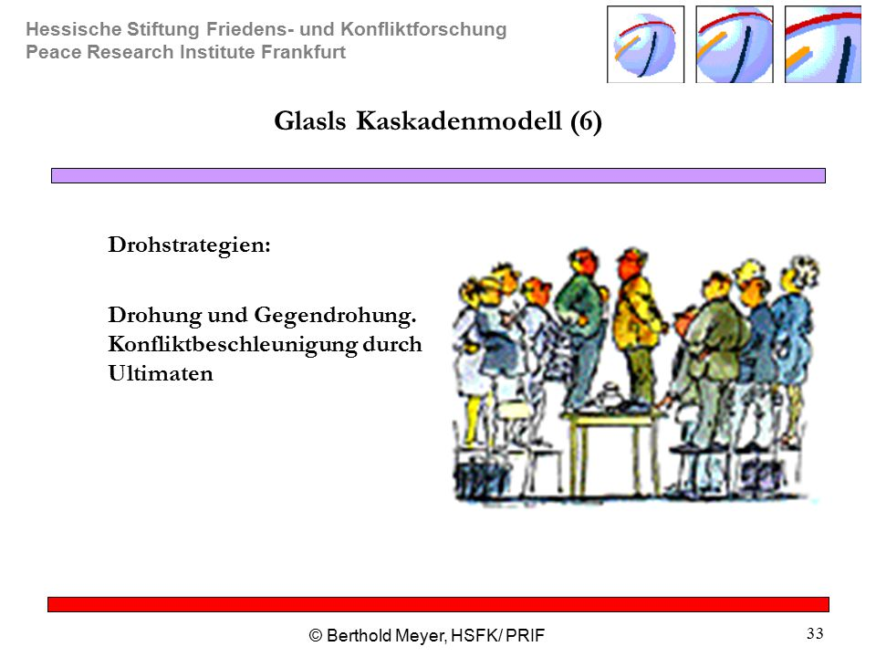 Glasls Kaskadenmodell (6)