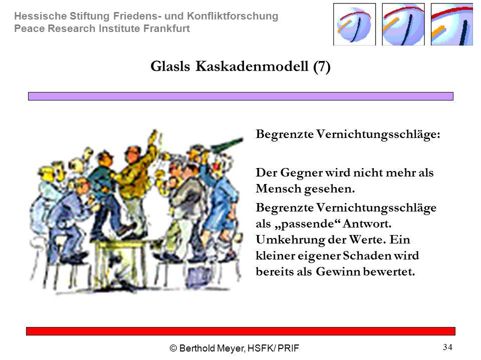 Glasls Kaskadenmodell (7)