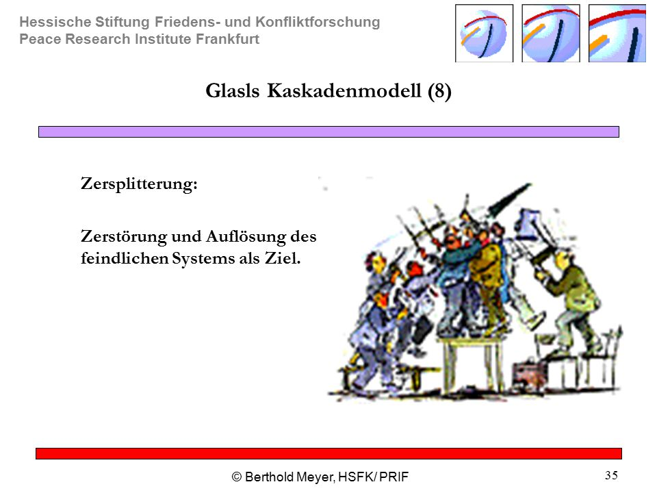 Glasls Kaskadenmodell (8)