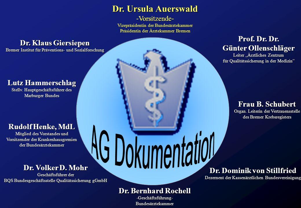Dr. Dominik von Stillfried