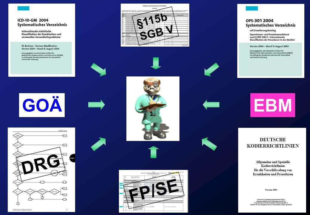 GOÄ EBM DRG FP/SE §115b SGB V 