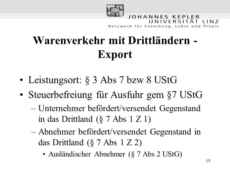 Warenverkehr mit Drittländern - Export