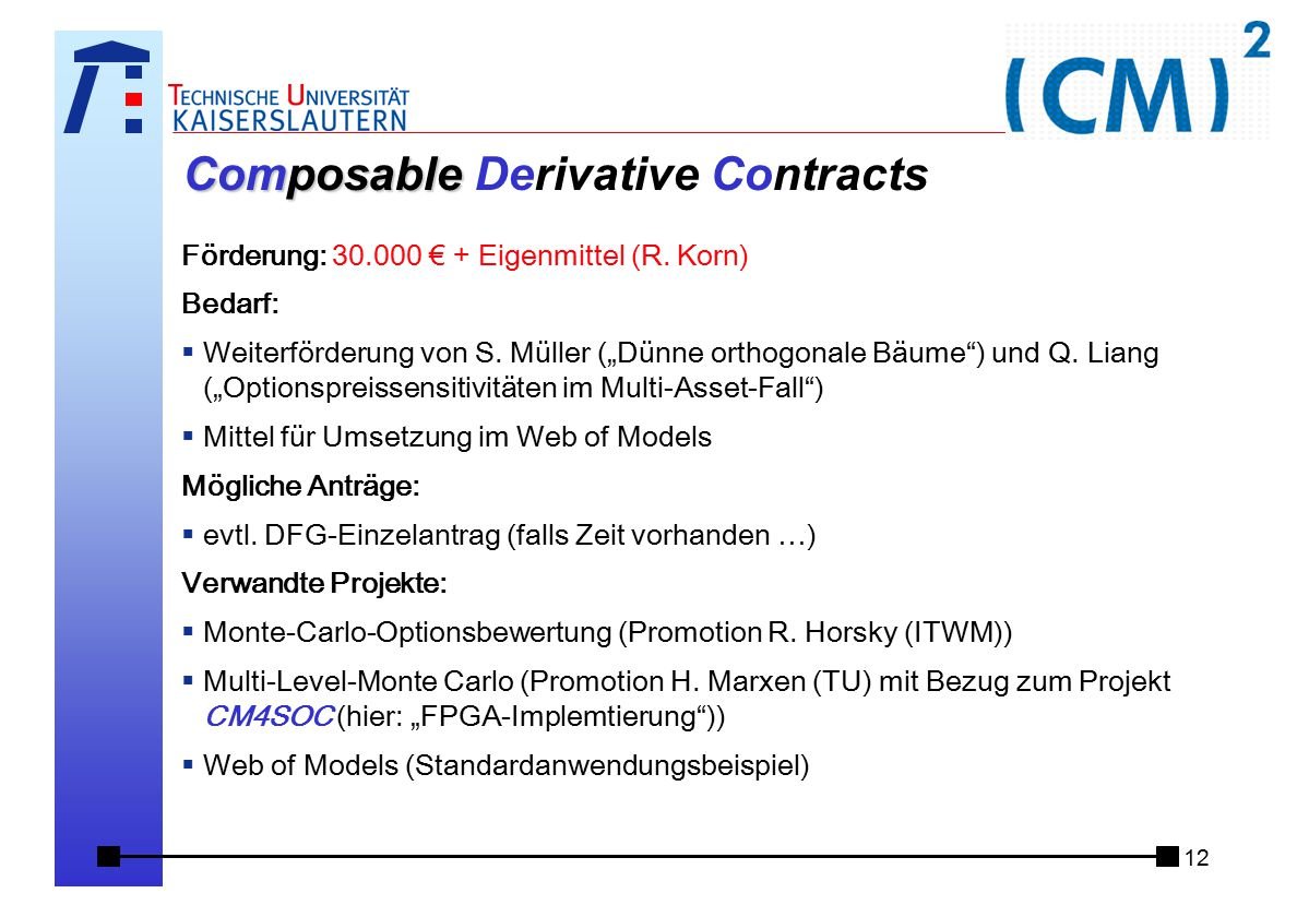 Composable Derivative Contracts