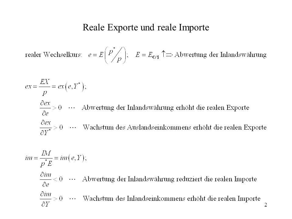 Reale Exporte und reale Importe