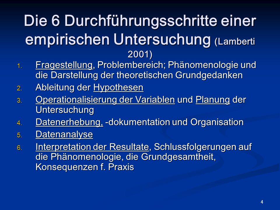 Die 6 Durchführungsschritte einer empirischen Untersuchung (Lamberti 2001)