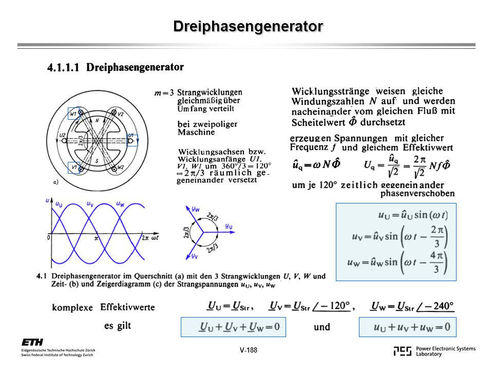 Dreiphasengenerator - V-188