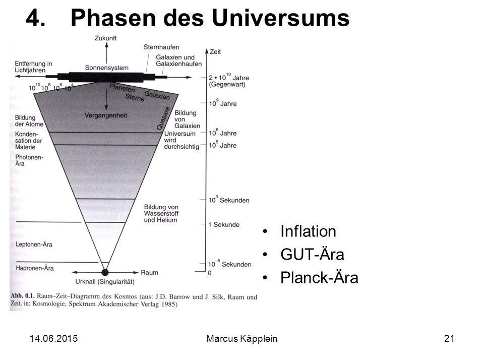 Phasen des Universums Inflation GUT-Ära Planck-Ära 16.04.2017