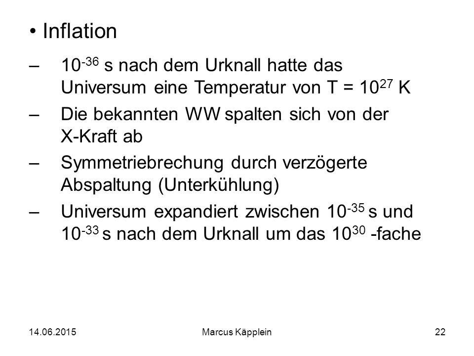 Inflation 10-36 s nach dem Urknall hatte das Universum eine Temperatur von T = 1027 K. Die bekannten WW spalten sich von der X-Kraft ab.