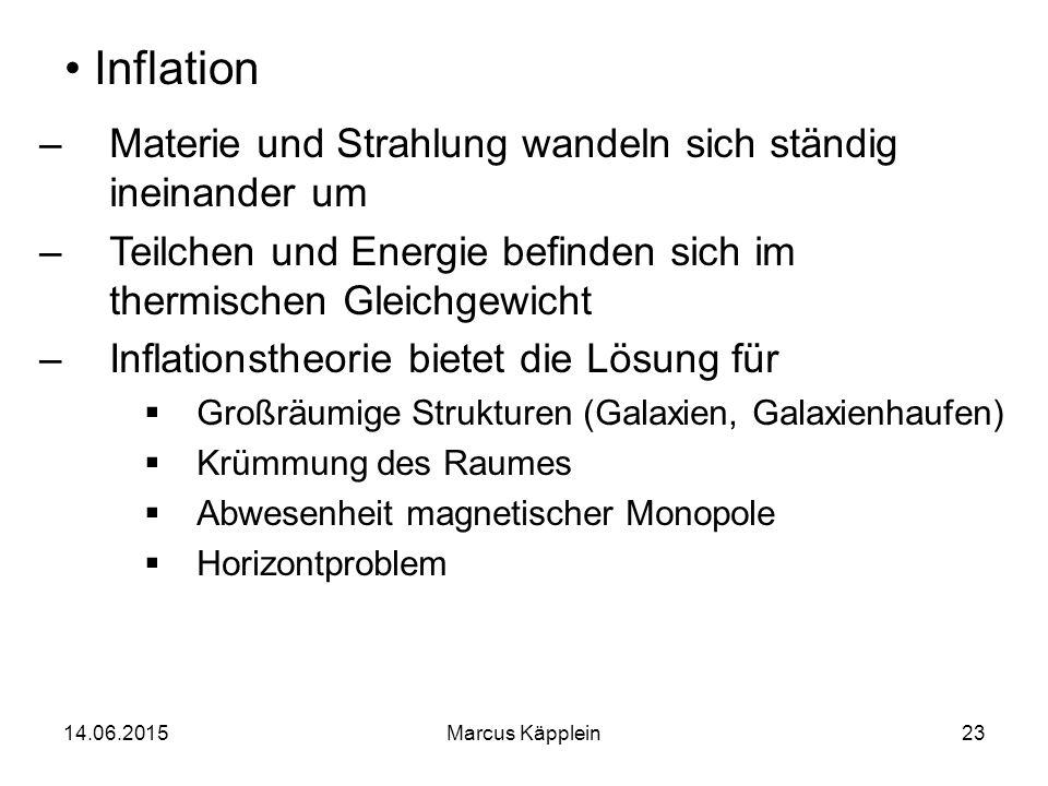 Inflation Materie und Strahlung wandeln sich ständig ineinander um