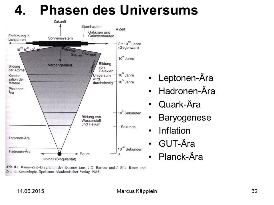 Phasen des Universums Leptonen-Ära Hadronen-Ära Quark-Ära Baryogenese