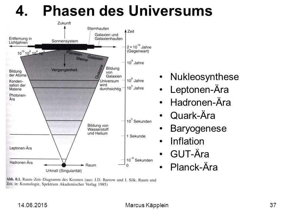 Phasen des Universums Nukleosynthese Leptonen-Ära Hadronen-Ära