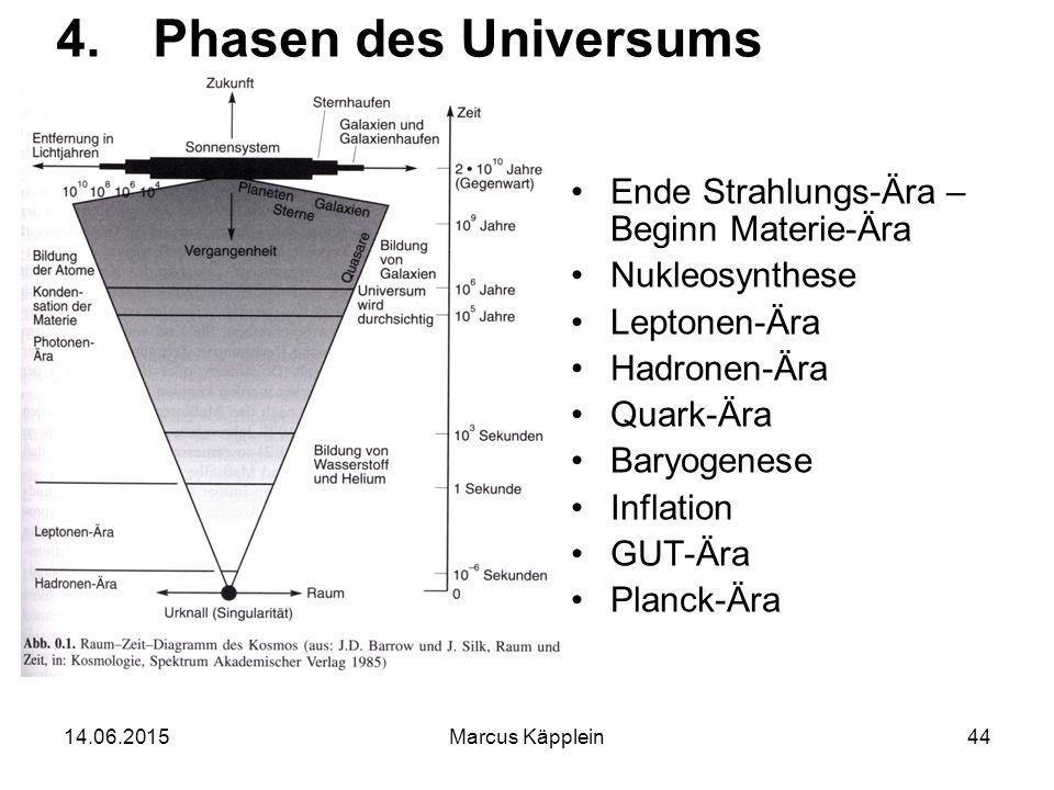 Phasen des Universums Ende Strahlungs-Ära – Beginn Materie-Ära