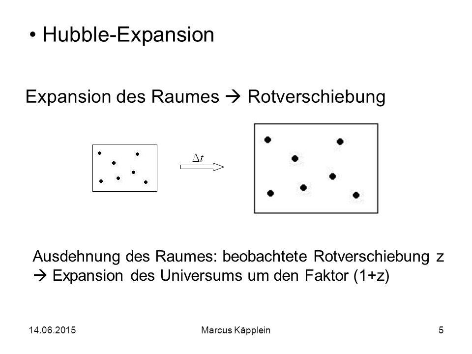 Expansion des Raumes  Rotverschiebung