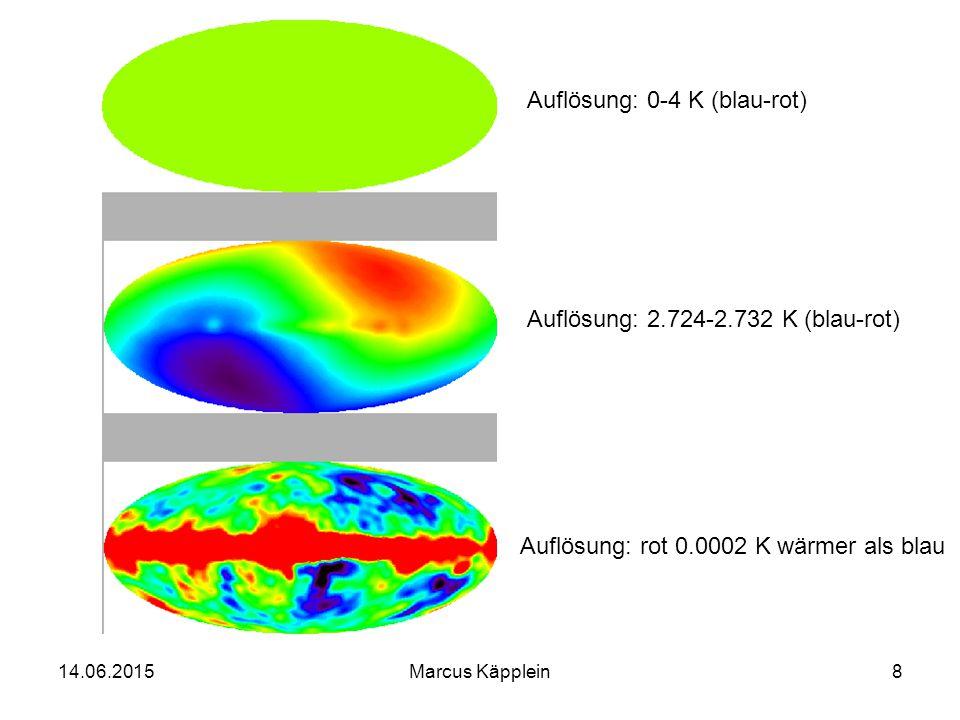 Auflösung: 0-4 K (blau-rot)