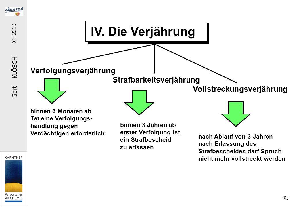 V. Das Verwaltungsstrafverfahren I. Instanz