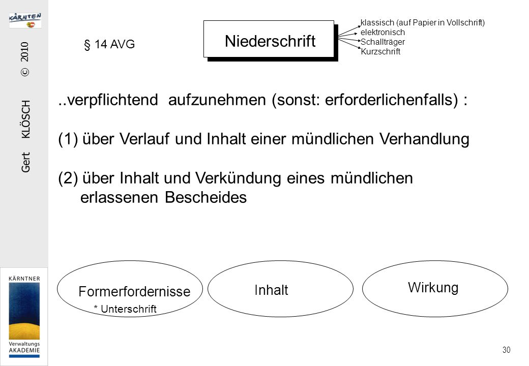Der Aktenvermerk Form Inhalt § 16 AVG klassisch elektronisch