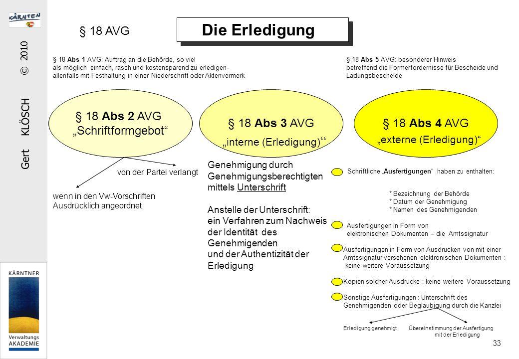 Die Erledigung bis 31. Dezember 2010