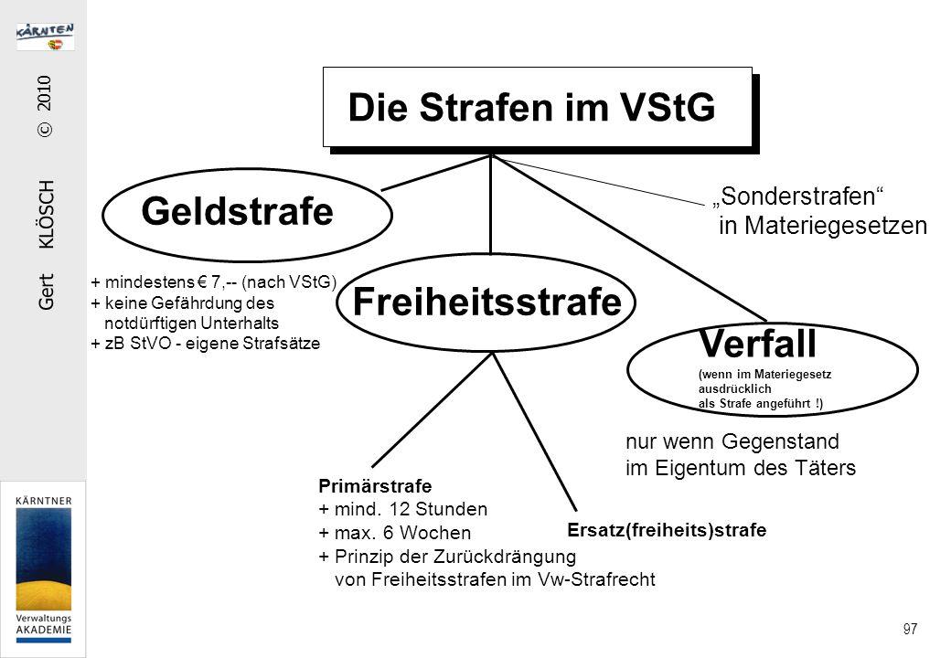 Anonymverfügung/Organmandat/