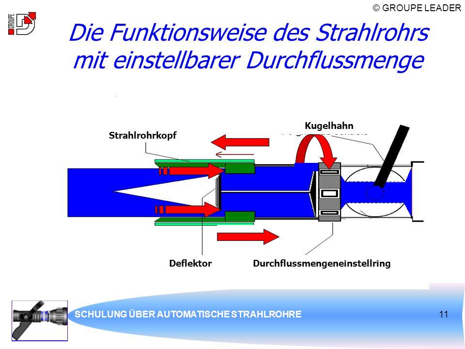 Die Funktionsweise des Strahlrohrs mit einstellbarer Durchflussmenge