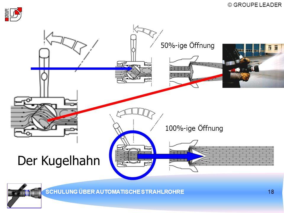 Der Kugelhahn 50%-ige Öffnung 100%-ige Öffnung