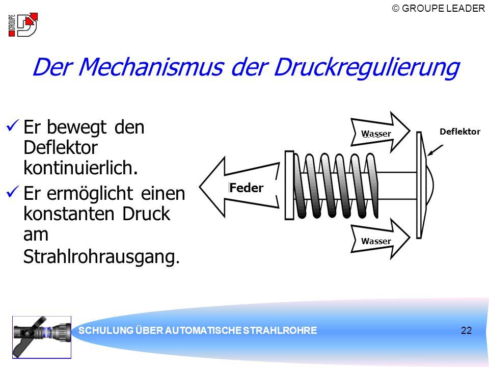 Der Mechanismus der Druckregulierung