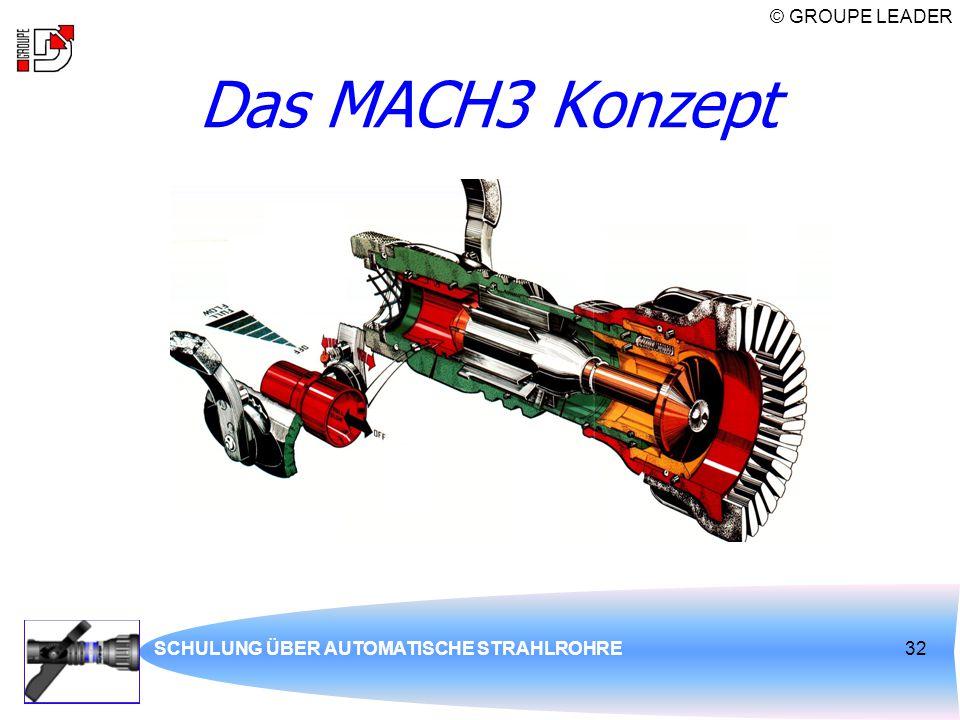 Das MACH3 Konzept SCHULUNG ÜBER AUTOMATISCHE STRAHLROHRE