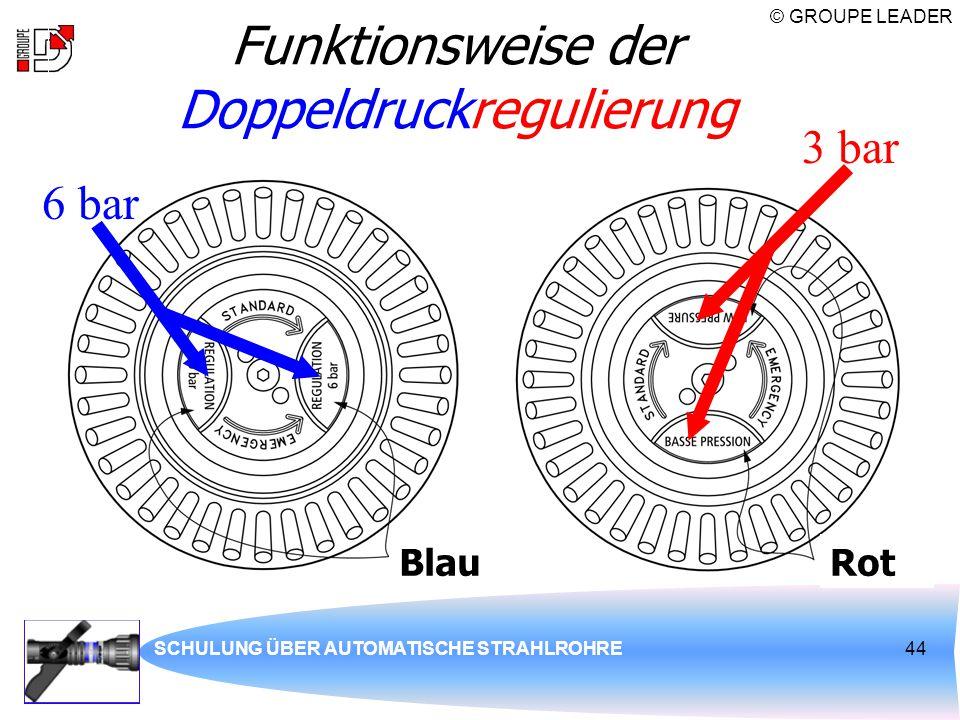Funktionsweise der Doppeldruckregulierung