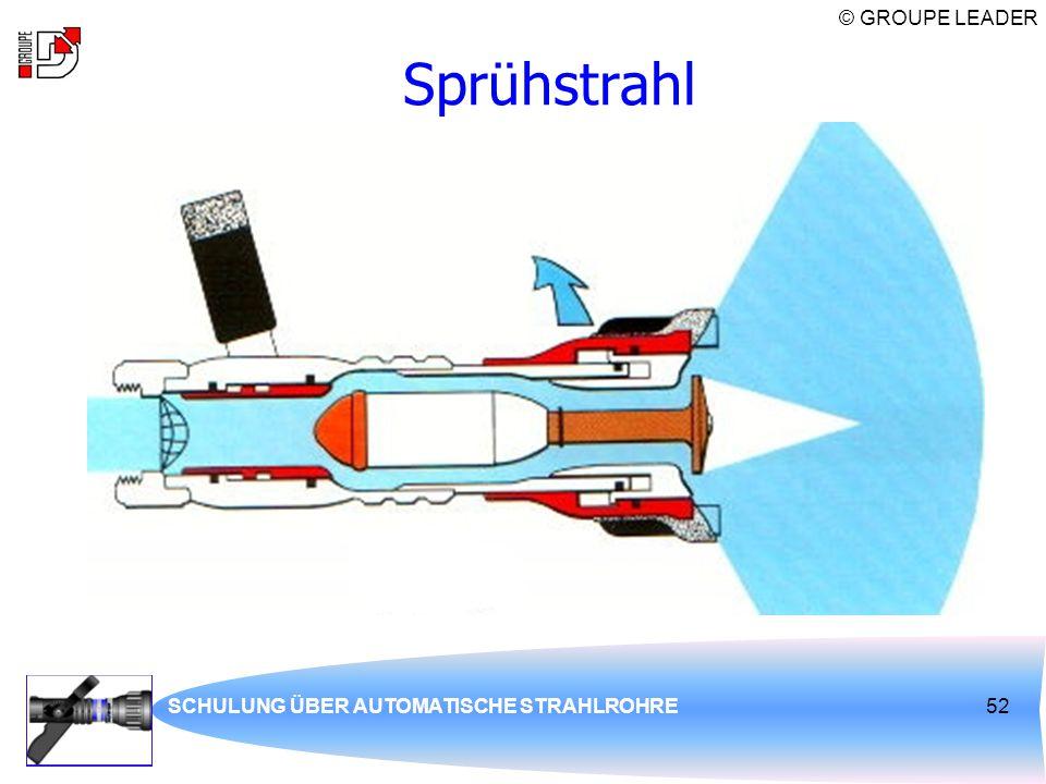 Sprühstrahl SCHULUNG ÜBER AUTOMATISCHE STRAHLROHRE