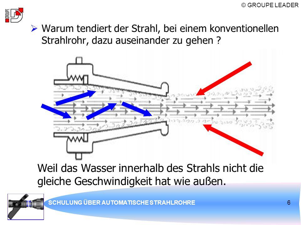 Warum tendiert der Strahl, bei einem konventionellen Strahlrohr, dazu auseinander zu gehen