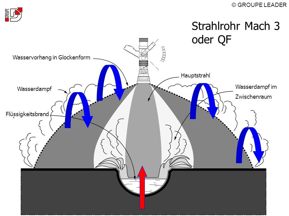 Strahlrohr Mach 3 oder QF